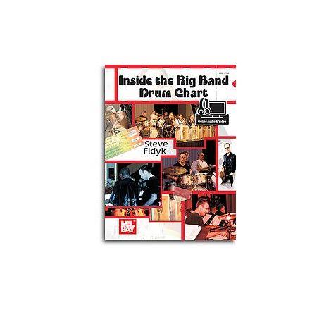 Steve Fidyk: Inside The Big Band Drum Chart