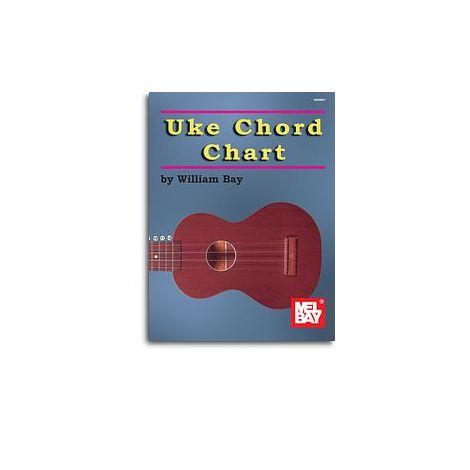 William Bay: Ukulele Chord Chart