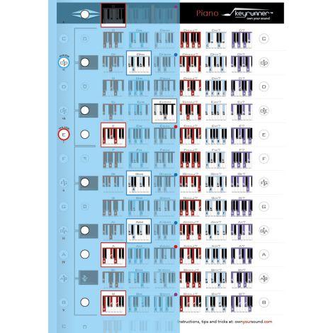 Piano KeyRunner